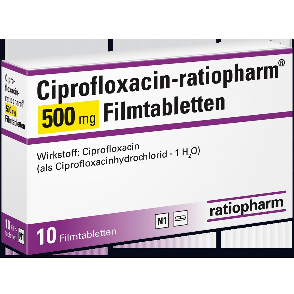 antibiotikum harnwegsinfekt ciprofloxacin